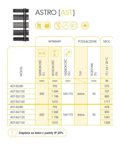 Zdjęcie Grzejnik łazienkowy Instal-Projekt Astro AST-50/100 kolory