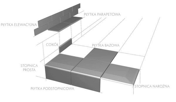Zdjęcie Stopnica prosta Paradyż 300x330x11 z kapinosem strukt. Natural Brown Duro