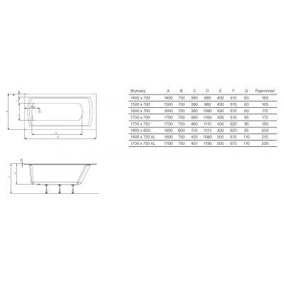 Zdjęcie Prostokątna wanna akrylowa Roca Linea Slim Rim 170×70 cm biały A248542000